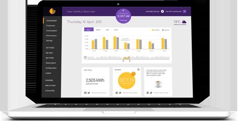 Solar Analytics dashboard
